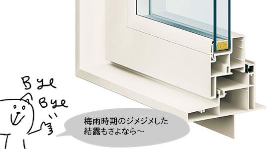 樹脂サッシ 『YKK AP330』