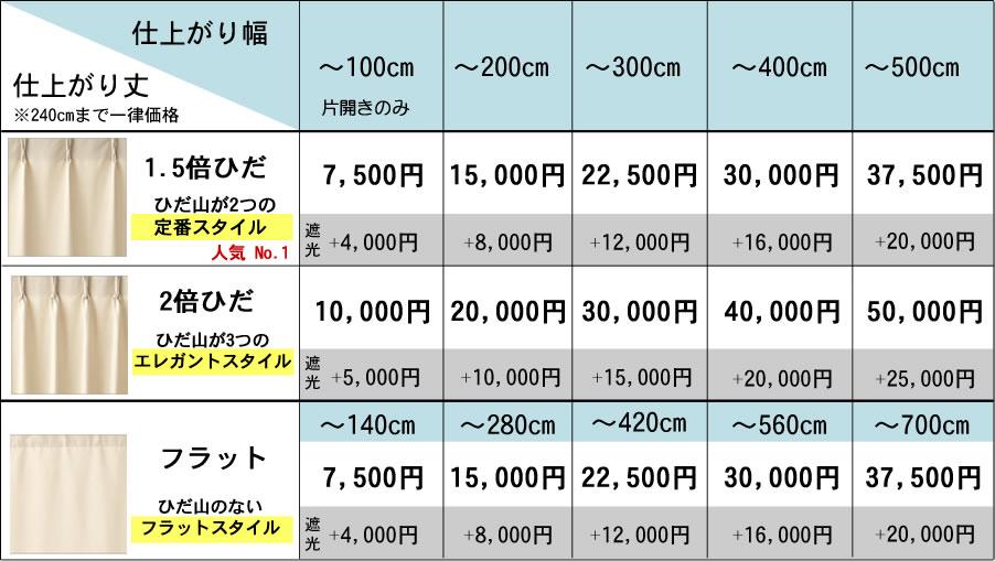 ナチュラルサラダ 価格表